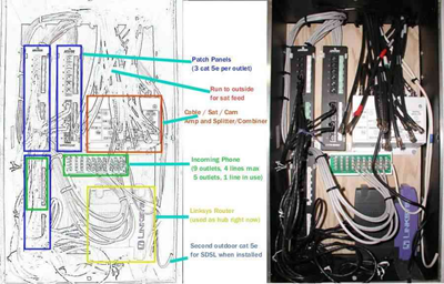 structured wiring pete brown s 10rem net