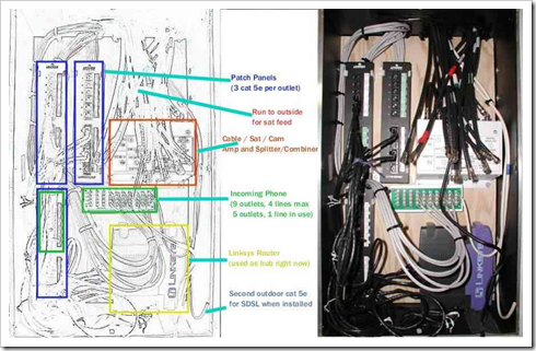 WindowsLiveWriter_StructuredWiring_11D3A_image_thumb_6 structured wiring pete brown's 10rem net structured wiring diagrams at edmiracle.co