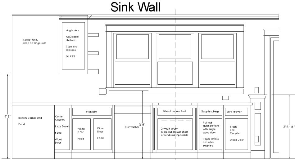 plan for kitchen cabinet