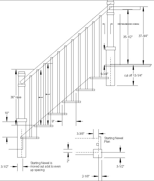 Related Post From Right Planning To Build Stair Rail Height Images Frompo
